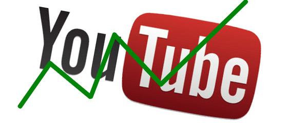 Zanim zaczniemy – słówko o pozycjonowaniu na YouTube i przyszłości